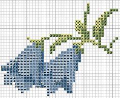 .bluebells chart