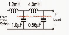 LC filter circuit for modified sinewave inverter transformer output Sine Wave, Circuit Projects, Circuit Diagram, Transformers, Filters, Waves, Circuits, Homemade, Table