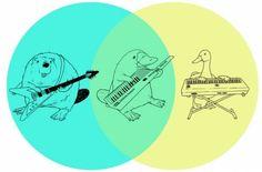 Love Venn diagrams!