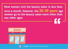 Beauty Salon Habit - Survey Report - JAKPAT #Indonesia #mobilesurvey #marketresearch #beautysalon #makeup #hairdo #girl #woman