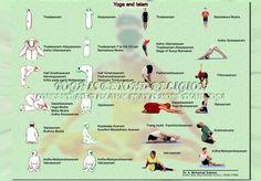 Yoga & Islam