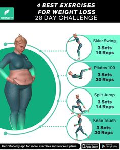 Are you tired of that body weight full of fat and cellulite, so you want to hit the full body workout? Then we got the right workouts to help you in your weight loss journey. Only 4 workouts to help you lose weight and get rid of fat. Fitness Workouts, Fitness Workout For Women, At Home Workouts, Fitness Motivation, Chest Workout Women, Best Weight Loss Exercises, Yoga Routine, Workout Challenge, Excercise