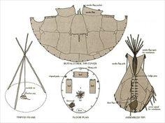 티피텐트 (tipi / tepee / teepee / yurt / lavve) 관련 몇가지 정보... : 네이버 블로그