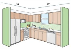Kitchen cabinet upgrade costs: Repainting less than $200. Adding new drawers and doors runs: $1,300, upgrading to ready-to-assemble cabinets: $1,630+.