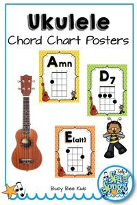 This set of 8.5x11 ukulele chord chart posters can serve as anchor charts or bulletin board display. Chords include A, Am, A7, Bb, B, Bm, B7, C, Cm, C7, D, Dm, D7. Eb, E, Em, E7, F, Fm, F7, G, Gm, G7 along with alternate fingering for F7 and E. Each chord