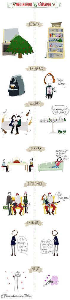 Nous ne sommes pas tous égaux pendant les fêtes de fin d'année. Les couples et les célibataires ont des façons bien à eux de réveillonner. Petite étude comparative. http://www.elle.fr/Love-Sexe/Mon-mec-et-moi/Articles/Noel-en-couple-VS-Noel-celibataire-2868392