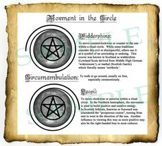 Digital Graphic Wiccan Sacred Circle Movement - BoS Spell Page, witchcraft pagan diagram