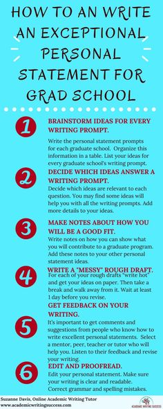 How to Write an Outstanding Personal Statement for Grad School - Academic Writing Success College Admission Essay, College Essay, College Tips, College Success, Online College, Education College, Personal Statement Grad School, Personal Statements, College Application Essay