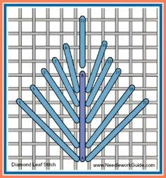 Diamond Leaf Stitch  #NeedlepointStitch