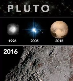 Our Solar System Pluto Astronomy Facts, Space And Astronomy, Astronomy Science, Cosmos, Einstein, Dwarf Planet, Space Facts, Hubble Space Telescope, Sistema Solar
