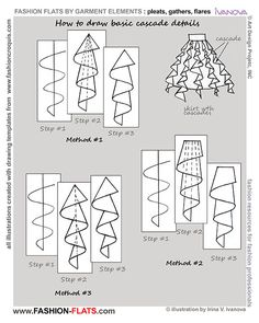 Cascades, Pleats and Folds used in pattern drafting. Fashion design illustration resources by Irina V. Ivanova. Fashion Infographic, How To Design Clothes, Pattern Making, Pattern Cutting, Pattern Drafting Tutorials, Sewing Patterns, Mermaid Skirt Pattern, Dress Design Drawing, Fashion Terminology