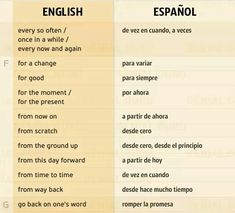 English expressions 5