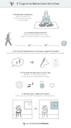 13 Best Cognitive behavioral therapy worksheets images