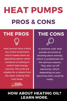 Pros and cons of heat pumps. Learn more about heating oil and other heating options at http://www.maineenergyfacts.com/