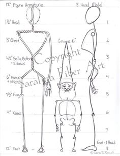 Sarafina Reference Chart - Laminated Charts of popular sculpting subjects give you a head start.Whether you sculpt, draw, or paint, these references can help you hit the mark. I have created them to outline some major proportion and structural relati Paper Mache Crafts, Wire Crafts, Paper Mache Sculpture, Sculpture Art, Sculpture Projects, Paper Dolls, Art Dolls, Polymer Clay Dolls, Paperclay