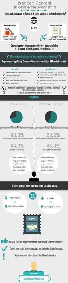 Branded Content in online nieuwsmedia (aug 2015 via Dutchcowboys.nl)