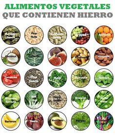 imagen de alimentos que contengan hierro