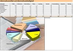 Excel-Arbeitshilfe aus Buch-CD-ROM 978-3-9522958-1-6Tschumi, MartinPraxisratgeber zur Personalentwicklung Chart, Mathematical Analysis, Rome, First Aid, Book