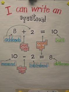 I can never remember the words for the parts of a subtraction sentence.  :)