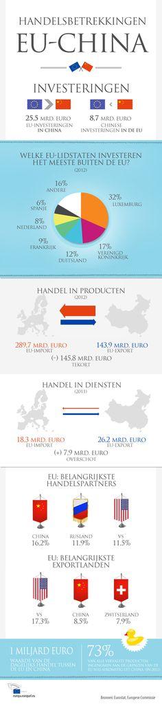China_NL
