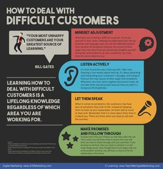 """Learning how to deal with difficult customers is a lifelong knowledge regardless of which area you are working for. """"Your most unhappy customers are your greatest source of learning. Customer Service Training, Customer Service Jobs, Customer Experience, User Experience, Business Planning, Business Tips, Business Infographics, Business Centre, Communication"""
