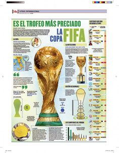An infographic showing the main characteristics about the FIFA World Cup Trophy, for RÉCORD Newspaper, México. Soccer Cup, Top Soccer, Soccer Logo, National Football Teams, Sport Football, World Cup 2014, Fifa World Cup, Lionel Messi, World Cup Trophy
