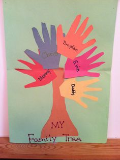Cute idea for Thanksgiving or Family unit.