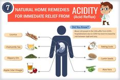 #Acidity and gas troubles might dismay both physically and mentally. The burning sensation and a feeling of largeness in the #stomach can take your enthusiasm and put you down with incredible uneasiness. #Heartburn Acid Reflux Treatment, Acid Reflux Remedies, Flu Remedies, Holistic Remedies, Health Remedies, How To Relieve Heartburn, Heartburn Symptoms, Heartburn Relief