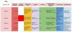 (post) dos columnas más para el calendario de entradas, programa editorial #SM #redes_sociales