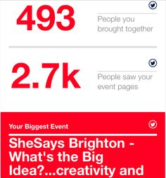 Over the last 4 years, we've achieved this! What's The Big Idea, Event Page, 4 Years, Brighton, Creative