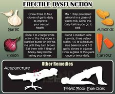 Home Remedies for Erectile Dysfunction (ED) Garlic Health, Natural Testosterone, Natural Solutions, Healthy Relationships, Health Problems, Home Remedies, Massachusetts, Study, Age