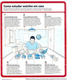 como-estudar-sozinho-em-casa.jpg (1500×1800)