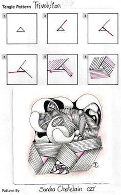 Trivolution by Sandra Chatelain CZT