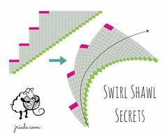 Das Geheimnis des Drachenschals zu Papier gebracht