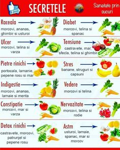Juice For Diabetes, Health And Nutrition, Health Fitness, National Nutrition Month, Eat Smart, Health Eating, Healthy Habits, Healthy Drinks, Natural Health
