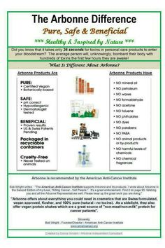 Arbonne products arbonne and rock and on pinterest