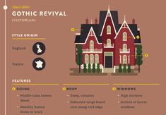If you explain the difference between the architectural style of the house and the must-see like must-do, it becomes like this - GIGAZINE Home Architecture Styles, Gothic Revival Architecture, Architecture Details, Architecture Facts, Facade Design, House Design, Old Style House, Roof Edge, American Houses