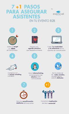 7+1 pasos que deberías dar para asegurar asistentes a un evento B2B