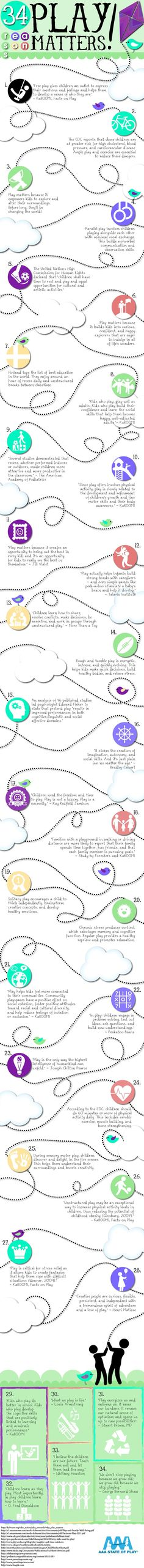 34 Reasons Why Play Matters #infographic #Health #Parenting #Education