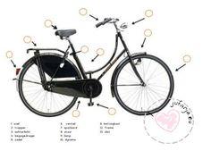 Werkblad: benoem de onderdelen van de fiets (groep 3/4)