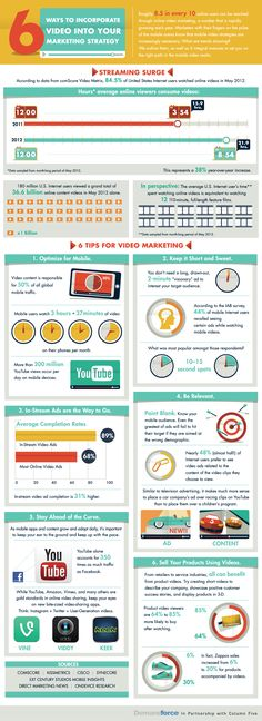 An Incredible Look at Online Video Usage, and 6 Ways to Incorporate Video Into Your Marketing Strategy [Infographic]