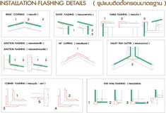 NJS Product : หลังคาเหล็ก Metal Sheet เมทัลชีท แผ่นเหล็กรีดลอน หลังคาเมทัลชีท แผ่นหลังคาเหล็ก งานโครงสร้างเหล็ก Metal Roofing