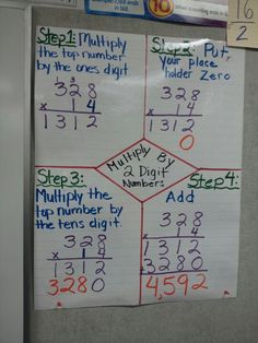Multi-digit multiplication poster