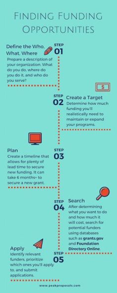 Grant funding can be a core part of an organization\u0027s funding