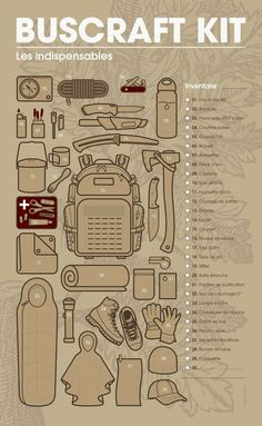 Bushcraft Kit Bushcraft Kit More from my site survival kits… Just incase a breaks out without yo… survival kits. Just incase a … Camping Survival Kits Survival Life Hacks, Survival Food, Camping Survival, Outdoor Survival, Survival Prepping, Emergency Preparedness, Survival Skills, Camping Gear, Survival Quotes