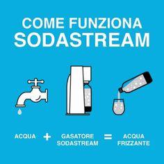 Come funziona Sodastream
