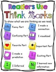 "FREE ""Readers Use Think Marks"" Anchor Chart."