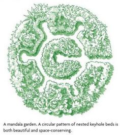 Mandala garden: circular pattern of nested keyhole beds is both beautiful and space-conserving. #livingecology #permacultureinternship