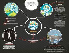 Tormenta de ideas por la innovación - ciencia ciudadana