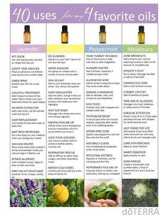 What a great chart to help understand how to use doTerra Essential Oils. How to purchase essential oils ---http://goo.gl/dW0SN9